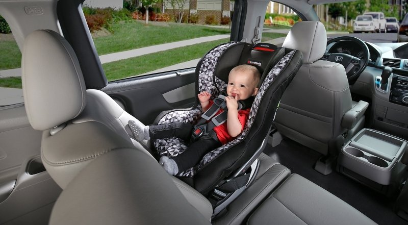 Right Car Seat For Your Baby